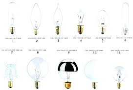 chandeliers design marvelous chandelier light bulb covers glass