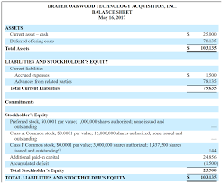 Storage Sheds At Sears by Draper Oakwood Files For 50 Million Blank Check Ipo Draper