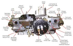 INSTALLATION, TUNING, AND ADJUSTMENT MANUAL 199R10487-1 Holley 093770 770 Cfm Offroad Truck Avenger Alinum Street Carburetors 085670 Free Shipping Holley 090770 Performance Offroad Carburetor Truck Avenger Fuel Line 570 Wire I Need Tuning Advice For A 390 With Holley The Fordificationcom Testing Garage Journal Board Performance Products Historic Carburetor Miltones Rod Authority 870 Ultra Hard Core Gray Engine 095670 Carb 4 Bbl 670 Cfm Vacuum Secondary