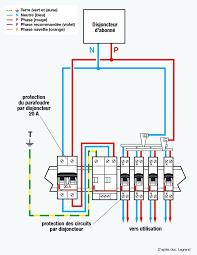 schema tableau electrique zeiger monde de l électronique et l