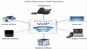 Business Voip Diagram Snap 6 - YouTube