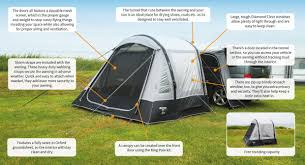 The Vango 2017 Awning & Camping Accessories Range :: Just Kampers Vango Ravello Monaco 500 Awning Springfield Camping 2015 Kelaii Airbeam Review Funky Leisures Blog Sonoma 350 Caravan Inflatable Porch 2018 Valkara 420 Awning With Airbeam Frame You Can Braemar 400 4m Rooms Tents Awnings Eclipse 600 Tent Amazoncouk Sports Outdoors Idris Ii Driveaway Low 250 Air From Uk Galli Driveaway Camper Essentials 28 Images Vango Kalari Caravan Cruz Drive Away 2017 Campervan