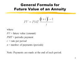 Define Annual Sinking Fund by Chapter 3 Mathematics Of Finance Section 3 Future Value Of An