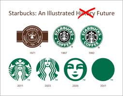 An Illustrated Future Of Starbucks Logo Coffee For Canadians Rh Buycoffeecanada Com Original