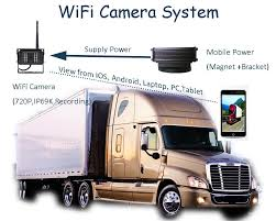 China Phone View HD 720p WiFi Backup Camera For Truck - China Backup ... Svtcam Sv928wf Wireless Backup Camera For Uckrvcamptrailer Amazoncom Source Csgmtrb Chevy Silverado Gmc Sierra New Ram Tradesman Oem Installation Youtube Ford Fseries Truck F150 F250 F350 Backup Camera With Night Vision 3rd Brake Light 32017 Dodge Trucks Rvs082519 System Two 2 Setup With Trailer Blackvue Dr650gw2chtruck And R100 Rearview Kit In A Fleet Truck Rvs718520 For Nissan Frontier Rear View Safety Add Wireless To Your Car Or Just 63 Rv Trucks Wider Angle Heavy Duty Large Vehicles Wiring Diagram Pyle Plcm7500 On The Road