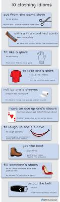 3884 best Multiple Meaning Words images on Pinterest