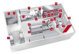 conception cuisine professionnelle ordinaire conception salle de bain en ligne 17 cuisine