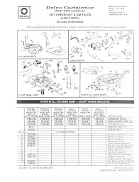 1971-1980 Chevrolet Truck Parts Lists / ChevyTruck0151.jpg 1980 Chevy Monza Spyder 20 R2 Loose Nickelcast K10 Fuse Box Wiring Diagram Truck Dash Covers Library Ahotelco 791980 Gmc Chevrolet Parts Book Medium Duty School Bus Save Our Oceans Ac S The 1947 Present Message Board Network 711980 Lists Chevytruck0151jpg Classic Trucks Best Image Kusaboshicom 1975 Chevrolet Monza62 L Chevy Coolant Quantity Professional Choice Djm Suspension Suburban Changes
