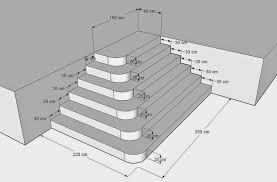 batirsamaison net construire un escalier en béton de type