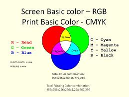 4 Screen Basic Color RGB Print