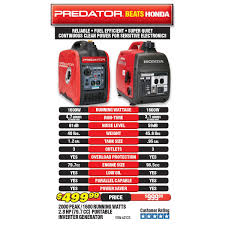 Harbor Freight Predator Coupon Code   CINEMAS 93 Harbor Freight Coupons December 2018 Staples Fniture Coupon Code 30 Off American Eagle Gift Card Check Freight Coupons Expiring 9717 Struggville Predator Coupon Code Cinemas 93 Tools Database Free 25 Percent Black Friday 2019 Ad Deals And Sales Workshop Reference Motorcycle Lift Store Commack Ny For Android Apk Download I Went To Get A For You Guys Printable Cheap Motels In