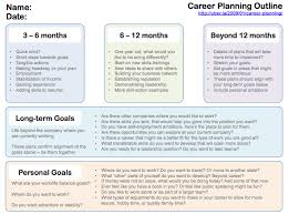 A Career Path Template Downloadable