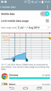 How to control the amount of data you use on your smartphone – Planhub