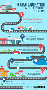 6 Lead Generation Tips For Freight Brokers [Infographic]