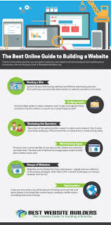 SIte Graphic Summary - Bestwebsitebuilders.org Bluehost Web Hosting Reviews 2018 Ecommerce Best 25 Hosting Service Ideas On Pinterest Free Email Build Your Online Store 2013 Youtube What Is Shared Vs Vps Dicated Cloud Go Daddy Is Their As Good Ads Suggest Store Builder Business Create Square Webhostface Review Bizarre Name But Worth How To Set Up Own Duda Digitalcom To Use Webcoms Ecommerce Product Spreadsheet For