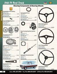 1956 Ford Truck Parts Catalog | Www.topsimages.com Ford Truck Parts Diagram 79 F150 Solenoid Wiring Ford 1973 1979 Diagrams Schematics Fordification Net Brothers Project Eighteen8 Build S Chevy C10 Ideas Of Wheel Pickup Online Catalog Page 32 6779 And 7879 Bronco 2008 By Dennis Carpenter 59 Of 196779 2012 1978 F250 4x4 Stock 5748 Gateway Classic Cars St Louis Grill 7377 Truckbrongraveyardcom Used 2005 Stx 46l 4x2 Subway Inc Ford L8000 Hood 50103 For Sale At San Jose Ca Heavytruckpartsnet