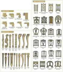 Various Names Of Furniture Styles By Appraisers Association Via Little French