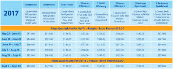 Lamp Liter Inn Restaurant by Services U0026 Rates Lampliter Oceanside Resorts