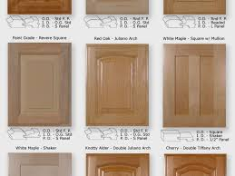 Hampton Bay Cabinet Door Replacement by Kitchen Backsplash At Home Depot Tags Home Depot Kitchen
