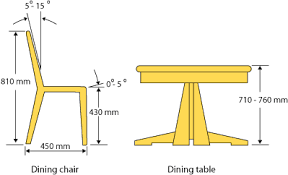 Fabulous Size Chair Dining Table Crazy Room Dimensions Standard Height Stupefy Onyoustore Com Wonderful Elegant For Furniture Home