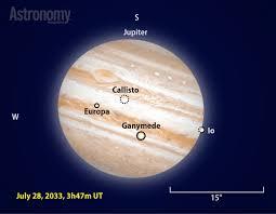 Jupiters Moons Callisto Europa Ganymede