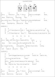 284 best guitar chords images on pinterest music guitar chord