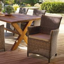 11 best CANVAS Patio Canadian Tire images on Pinterest