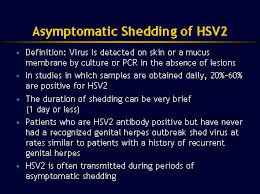 pathophysiology and epidemiology of herpes simplex virus infection