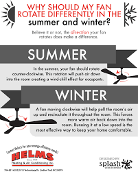 direction of ceiling fan rotation in winter integralbook com