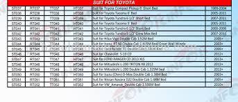 soft truck accessories group for chevrolet silverado gmc sierra 8