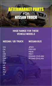 Discover The Top Selection Of Nissan Truck Parts And Accessories ... 92 Nissan Truck Parts Elegant 200 Best Mini Trucks Images On Truck Accsories Jeep Parts Home Japanese Replacement For Isuzu Mitsubishi Ud Fuso Ronkoma West Babylon Ny Sx0902235 Wheel Cylinders Repair Kits Rear 2004 Udnissan 6spd Stock Salvage535udtm1246 Tpi Nissan Diesel 2013 Mls Diesel Gearbox Mkb Cabstar Tractor Wrecking Used 2000 Fd46tau2 Truck Engine For Sale In Fl 1217 Condorud Golden Arbutus Enterprise Corpproduct Linenissan Compatible