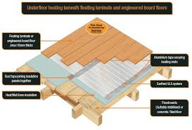 Remarkable Engineered Wood Flooring Underfloor Heating On Floor With