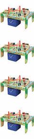 Tidmouth Sheds Wooden Ebay by Viac Ako 25 úplne Najlepších Nápadov Na Tému Wooden Train Na