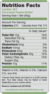 Nutrition Facts LB ALT