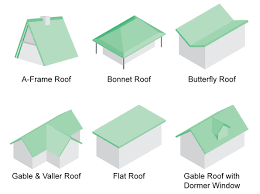 100 Designs Of A House 36 Types Of Roofs For S Illustrated Guide