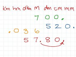 Algebra Tiles Worksheet 6th Grade by Showme Algebra Equations 6th Grade