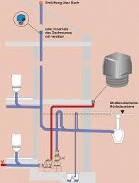 entlüftung abwasser rohrbelüftung einer abwasserleitung
