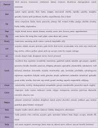 best 25 large synonym ideas on pinterest different thesaurus