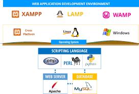 100 Lamp Architecture XAMPP WAMP LAMP For Web Application Development Binary