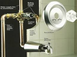 fixing leaky faucet handle fix a leaky bathroom faucet akioz