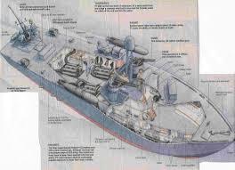 100 Aircraft Carrier Interior PT Boat Interior Boats Pt Boat Navy Ships Boat
