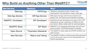 Why Build On Anything Other Than WebRTC? - The New Dial Tone Voistel Gsm Ip Pbx Ppt Video Online Download Sip Session Iniation Protocol Study Notes Trunks Ldon Kent And Sussex Infinity Group Hosted Vs Trunking 8 Differences Between Most Volte Virtualization Beyond Voice The Challenge Is Explaing Pri With Brian Hyrek Youtube Trunkuc Workshop It Expo Protocolos H323 E Iax Firewall Seems To Start Blocking After Several Minutes For All Provider Voip Service For Maryland