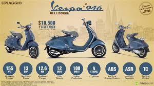 Quick Facts About Piaggio Vespa 946 Bellissima