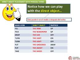 Light Verb by C9 U4 Project Direct Object Placement With Phrasal Verbs