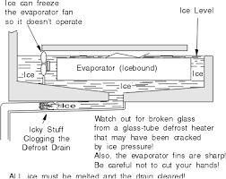 Whirlpool Ice Maker Leaking Water On Floor by Refrigerator Has Ice Or Water Buildup Chapter 6