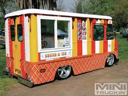 Mini Ice Cream Car   Istiqomah Website Our Mobile Ice Cream Package Is Perfect For Weddings And Private Neon Green Robot Machine 16 Purple Ice Cream Truck Puzzle Dehne_dsc_9150 Names For Mobile Business Best 2018 Mercedesbenz Shaved Youtube Hitman Absolution Kill Easter Egg Video Dailymotion Mini Car Istiqomah Website Patient Pit Bull Waits His Turn In Line A Vanilla Cone Man Takes Money From Little Kids Wwwyoutubecomuser Truck Prank Lazer 1033 Albions