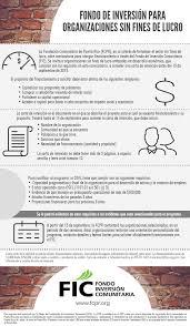 Proceso De Entrevista Embajada De EEUU En Colombia