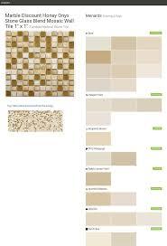 menards 3 drain tile floor decoration ideas