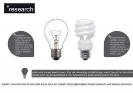 Hybrid Light Bulb