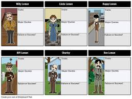 Sparknotes Tortilla Curtain Chapter 3 by 12 Best The Five Act Play Images On Pinterest Lesson Plans